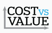 cost-vs-value-lancaster-county