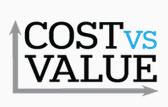 cost-vs-value-lancaster-county