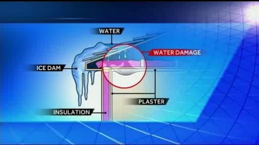 ice dam graphic
